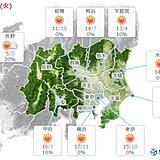 関東 あすは南風から北風に 夜は朝より気温低下 その先 冬の寒さに