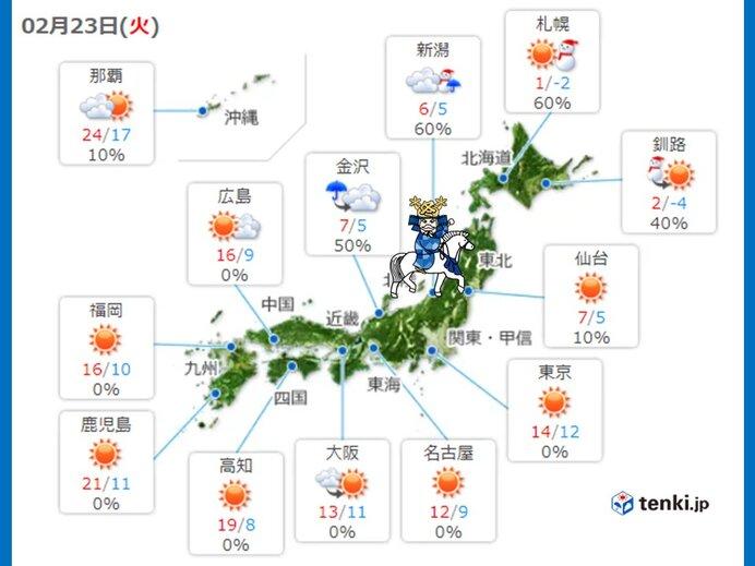 きょうの天気 北海道や東北で雪やふぶき ジワリ冬