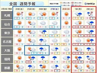週間天気 関東から九州 来週にかけて曇りや雨の日が多い