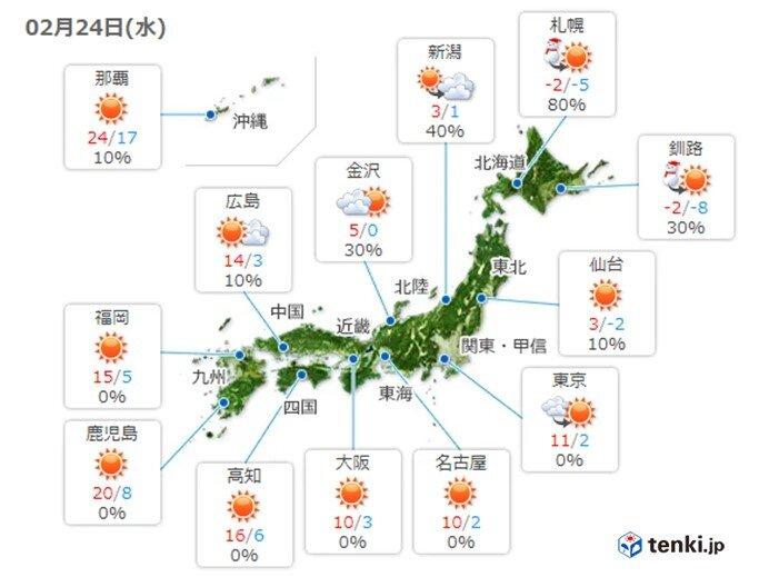北海道・東北・北陸 真冬並みの寒さ