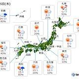25日 ゆっくりと西から天気下り坂 東北・北海道では降雪が強まる所も