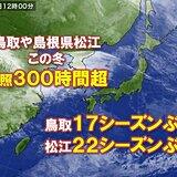 鳥取や島根県松江 この冬の日照300時間超 松江は22シーズンぶり