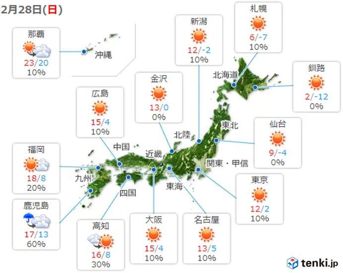 28日 各地の天気