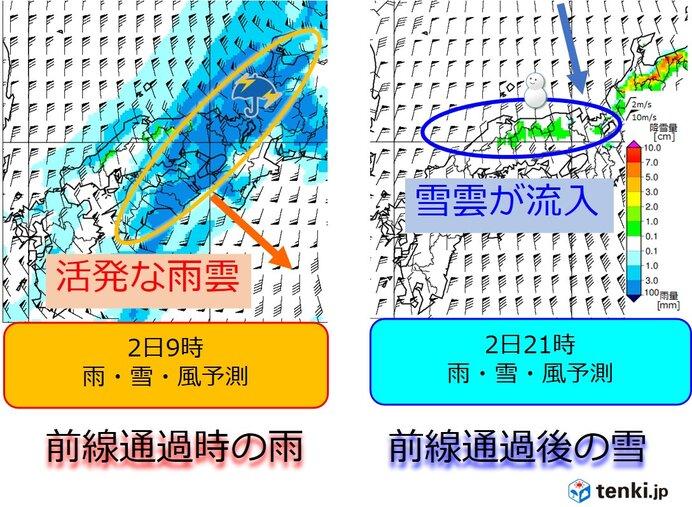 明日2日 昼ごろにかけて春の嵐で雨・風強まる 夜は一転して雪の降る所も
