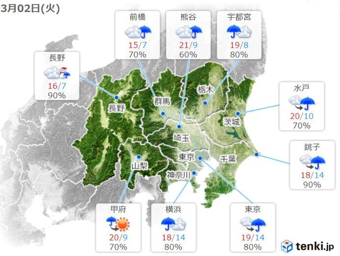 関東 あすは雨 夜は朝より冷える その先 季節は行ったり来たり