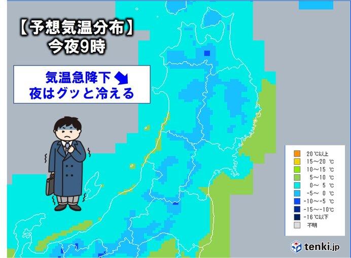 気温急降下 東北日本海側を中心に雪へ変わる所も