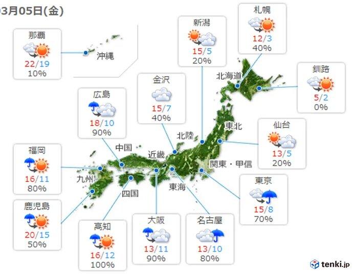 きょう5日(金) 各地の天気