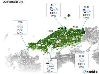中国地方 ぐずついた天気はいつまで?