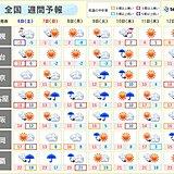 土曜日は4月並みの暖かさ 一転、日曜日は気温急降下 季節逆戻り