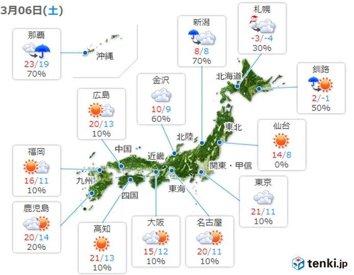 最高気温 北海道と東北の日本海側 きのうより10度以上も低く