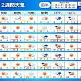 「2週間天気」季節が急加速 気温上昇 桜開花へ 寒い日はまだある?
