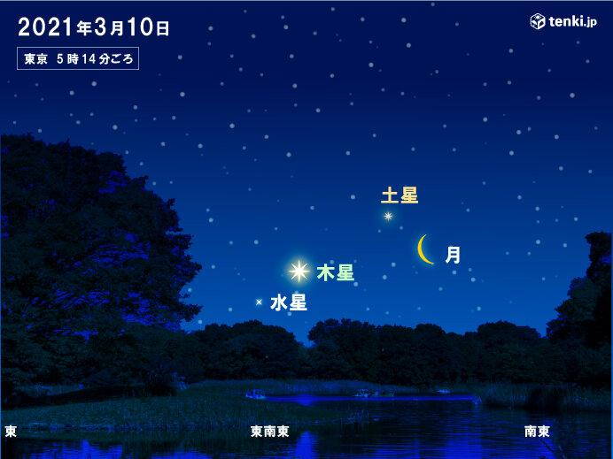あす10日の未明から明け方 細い月と土星が接近!