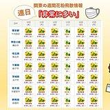 関東 水曜日以降 気温上昇 花粉飛散は連日「非常に多い」