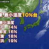 関東 1週間ぶりに最小湿度10%台 火の取り扱いに注意