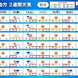 関東 2週間天気 来週は大型連休の頃の陽気も 桜の開花近づく