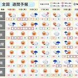 週間天気 季節加速中 高温傾向続く 桜開花ラッシュに 東京もまもなく