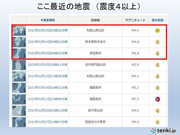 15日未明には和歌山県で震度5弱