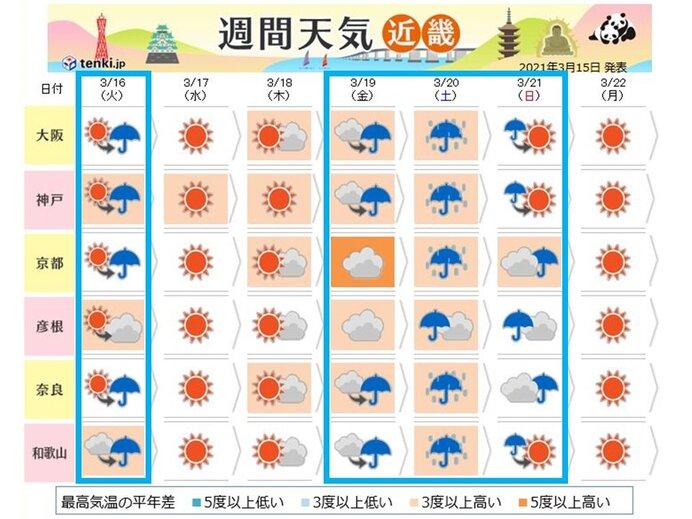 関西 週末はまとまった雨?
