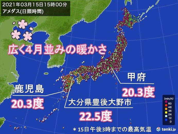 広く4月並みの陽気 北海道では3月の記録更新も 四国では続々と桜開花