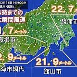関東や東海 20メートルを超える風 夜にかけて強風に注意