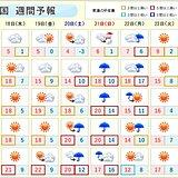週間 日曜日は全国的に雨 北日本で大荒れの恐れ