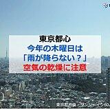 東京都心 今年は「雨の降らない木曜日」が多い 午後も空気の乾燥に注意