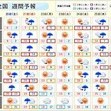 週間天気 土曜は激しい雨の所も 日曜から月曜は北日本中心に大荒れか