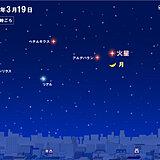 月と火星が接近 自ら光を放つアルデバランも並ぶ