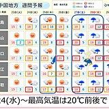中国地方 今週後半は上着いらずの暖かさ 傘の出番は25(木)と週末