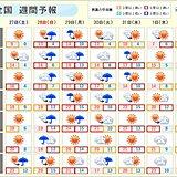 週間 この先も気温が高い 広く5月並みとなる日も 日曜~月曜は荒天に