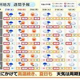 九州 内陸部は夏日も 28日は一時風雨強まる