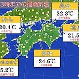 四国地方で今年初の夏日を観測 各地で初夏の陽気に