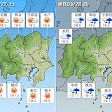 関東 土曜は春本番の暖かさ 日曜~月曜はまた「春の嵐」へ
