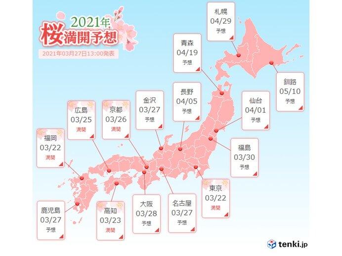 30日火曜以降 日差しのでる日が多く 桜が咲き進む暖かさ