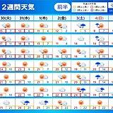 「2週間天気」週末ごとにまた雨か 4月も高温傾向が続く