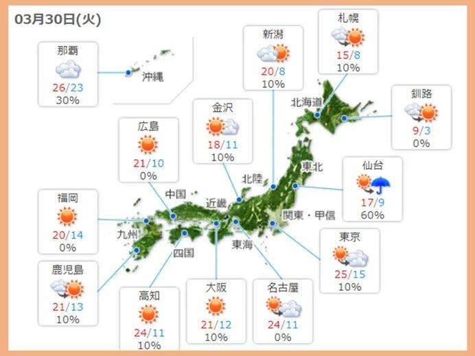 きょうの気温 広い範囲で大型連休ごろ 6月並みの所も