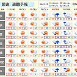 関東 季節先取りの暖かさ しばらく続く 週末の雨のあとは少しヒンヤリ