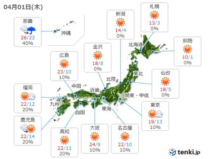 新年度スタート あすも北海道~九州は晴れて暖かい