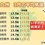 九州 3月の平均気温は観測史上最高