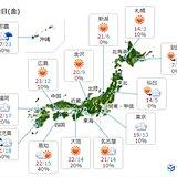 2日 穏やかに晴れる所多い 西日本には雨雲も 奄美・沖縄は局地的に激しい雨