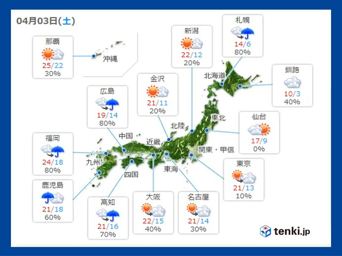 3日土曜 天気はゆっくり下り坂 昼間は季節先取りの暖かさ 最高気温は5月並みも