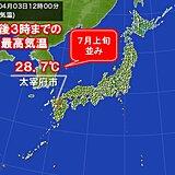 3日 季節外れの暑さ 九州で7月並みの気温の所も