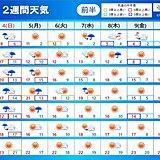 「2週間天気」日曜日の雨のあと気温低下 季節逆戻り ヒンヤリする日も