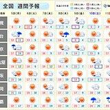 週間天気 季節が足踏み 西・東日本でヒンヤリする日も 北日本は内陸で積雪の可能性