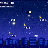 月が土星・木星とコラボ 6日火曜~8日木曜 日の出前に 空を見上げてみては