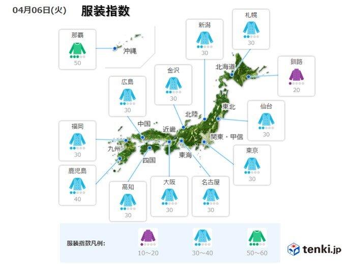 最高気温 関東から九州は上着が活躍