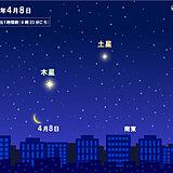 あす8日 細い月が木星、土星に接近 日の出前の空