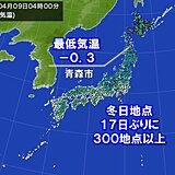 冷えた朝 17日ぶりに冬日地点数300地点以上