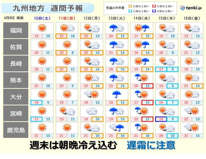 九州 週末は青空 新緑鮮やかな季節 遅霜に注意