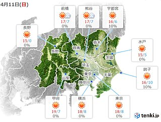 関東 あすも晴れて洗濯日和 その先は天気下り坂 水曜日は雨が強まる